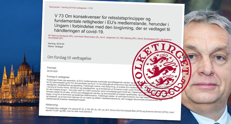 Forbud mod juridisk kønsskifte i Ungarn
